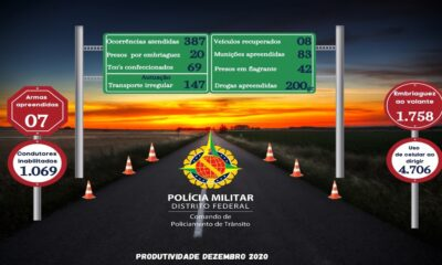 PMDF autua 155 motoristas no DF